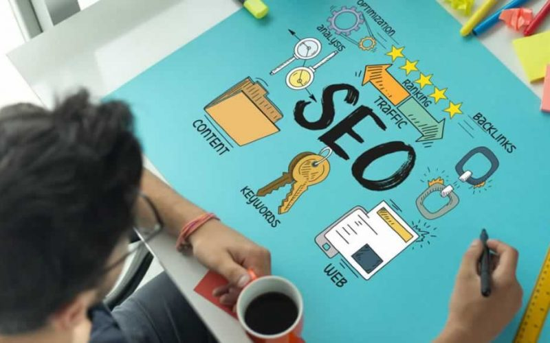 Thinking About Affordable Seo Service Explanation